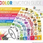 Colour emotions guide